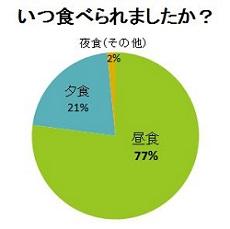 yakisobaan3.JPG